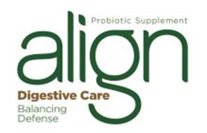 Bettering Your Digestive Health with an Probiotic align Coupon
