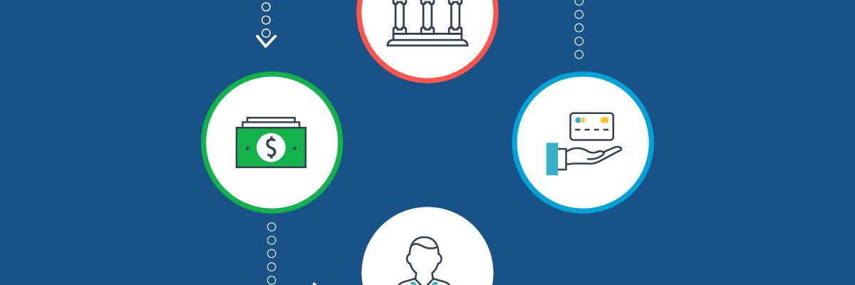 All About Why Software Applications Benefit From Integrating To An ACH Payment Gateway